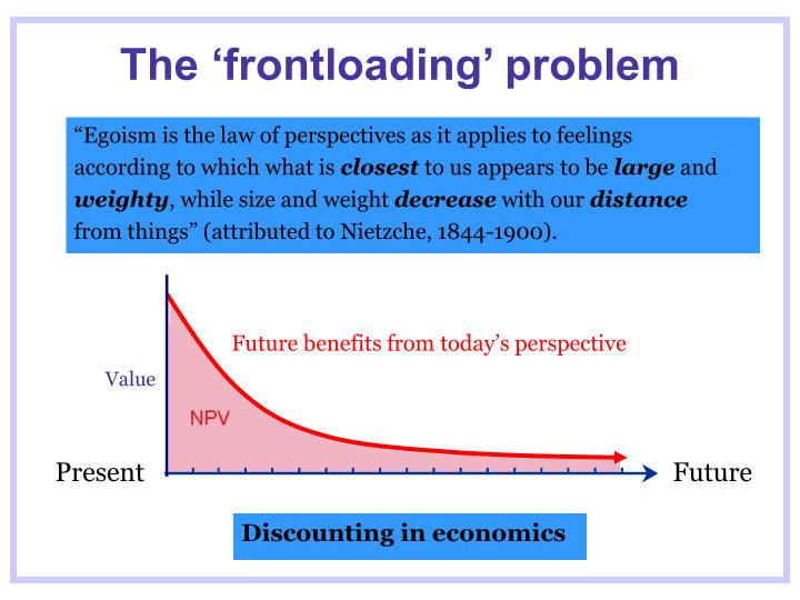 The 'frontloading' problem