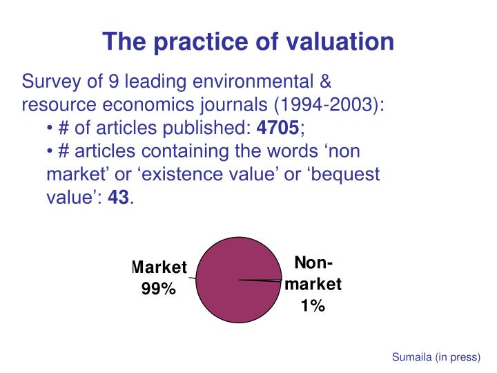 The practice of valuation