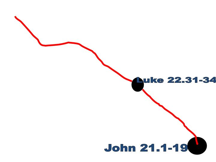 Luke 22.31-34