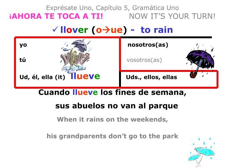 Exprésate Uno, Capítulo 5, Gramática Uno