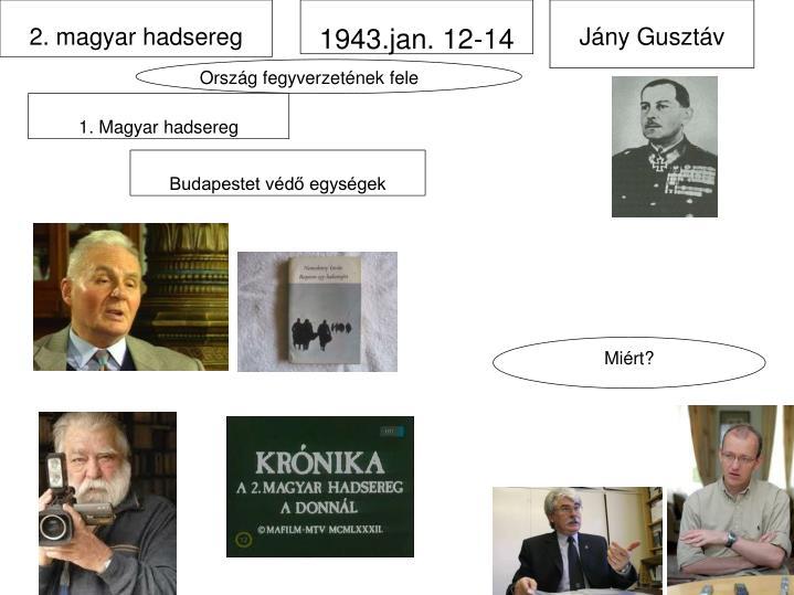 2. magyar hadsereg