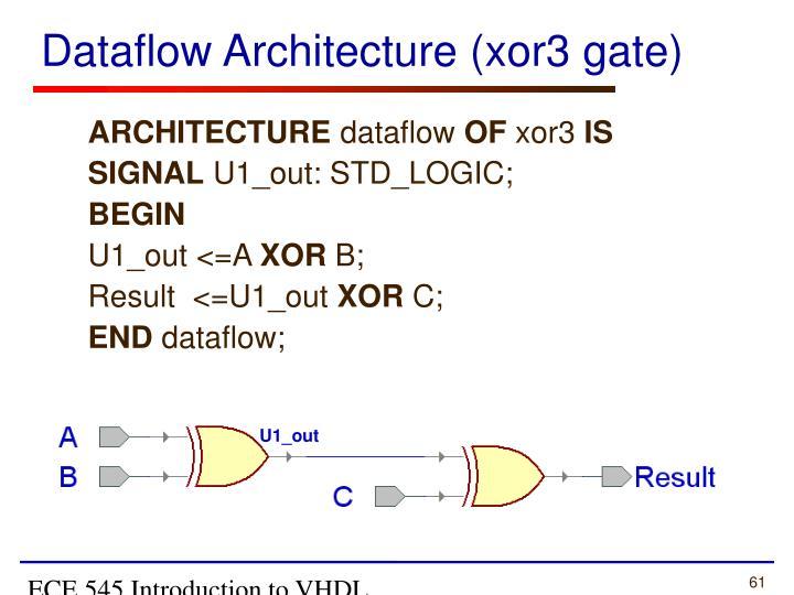 Dataflow Architecture (
