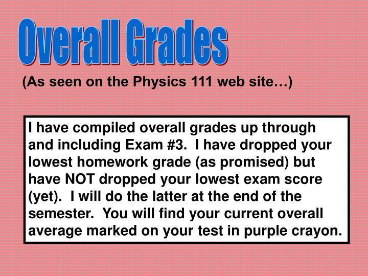 Overall Grades