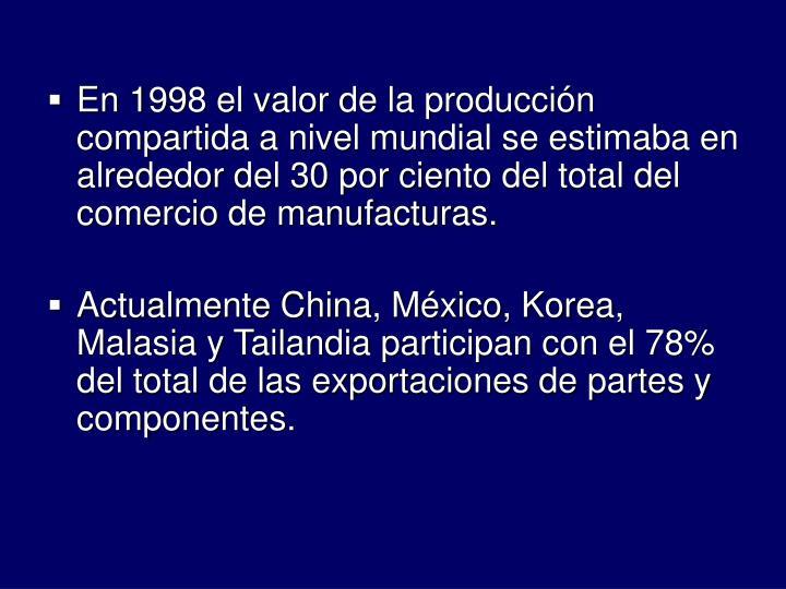 En 1998 el valor de la produccin compartida a nivel mundial se estimaba en alrededor del 30 por ciento del total del comercio de manufacturas.