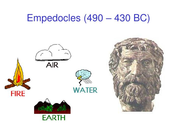 Empedocles (490 – 430 BC)