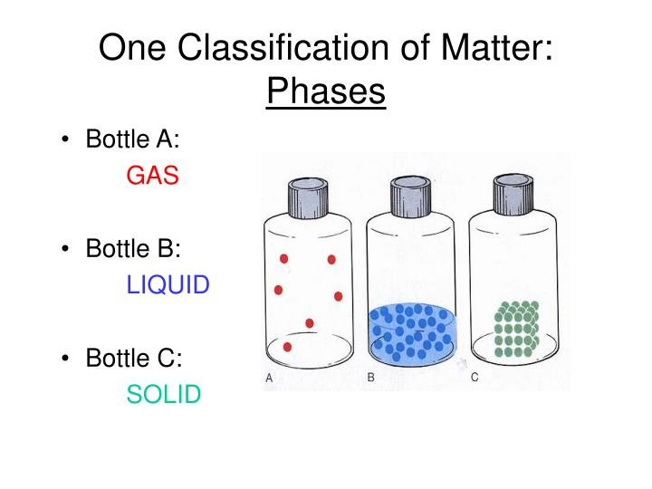 One Classification of Matter: