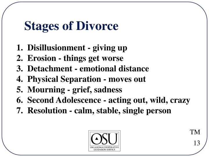 Stages of Divorce