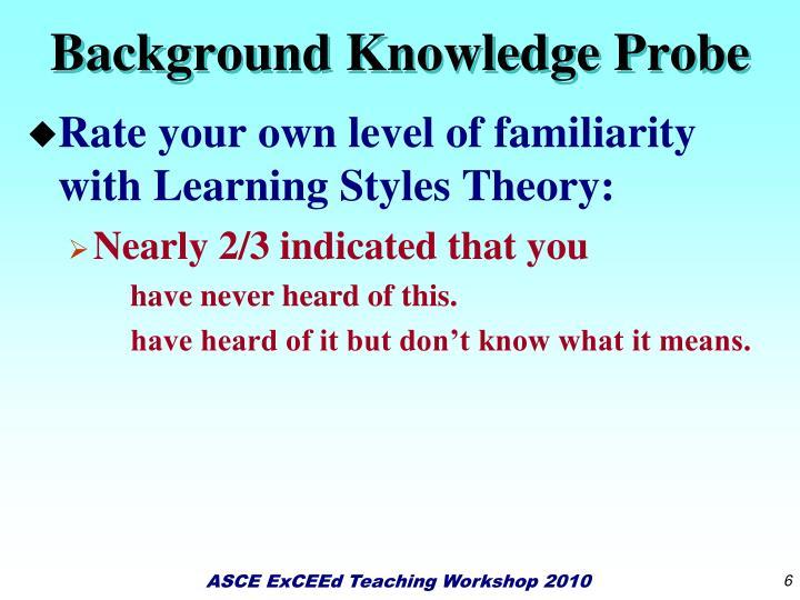 Background Knowledge Probe