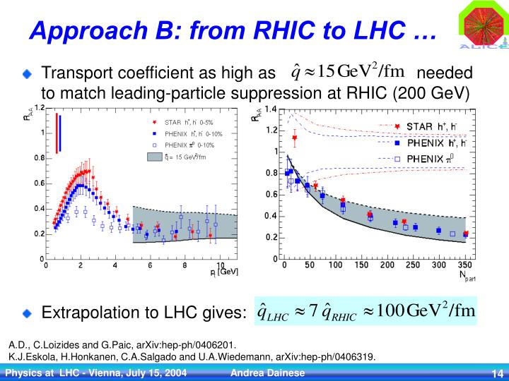 Approach B: from RHIC to LHC …