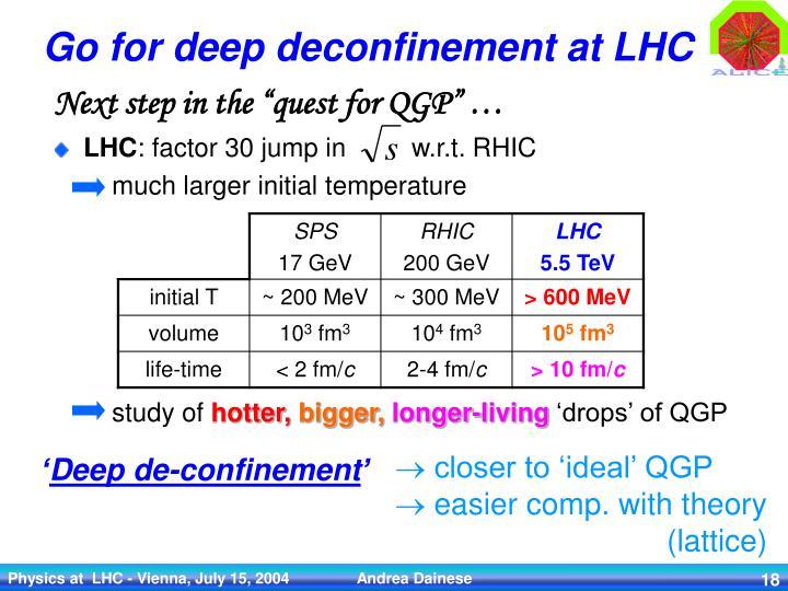 Go for deep deconfinement at LHC