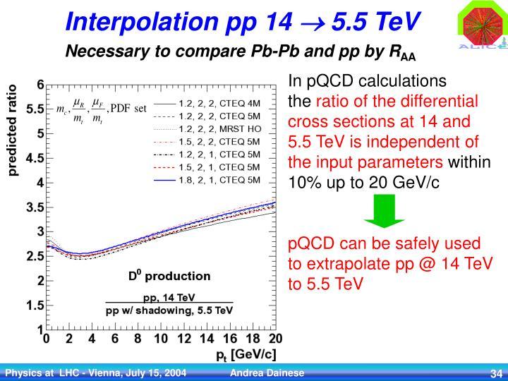 Interpolation pp 14