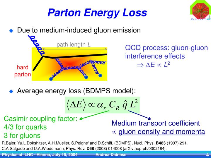 Parton Energy Loss