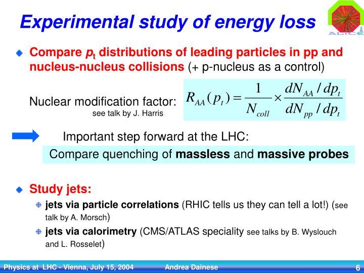Experimental study of energy loss