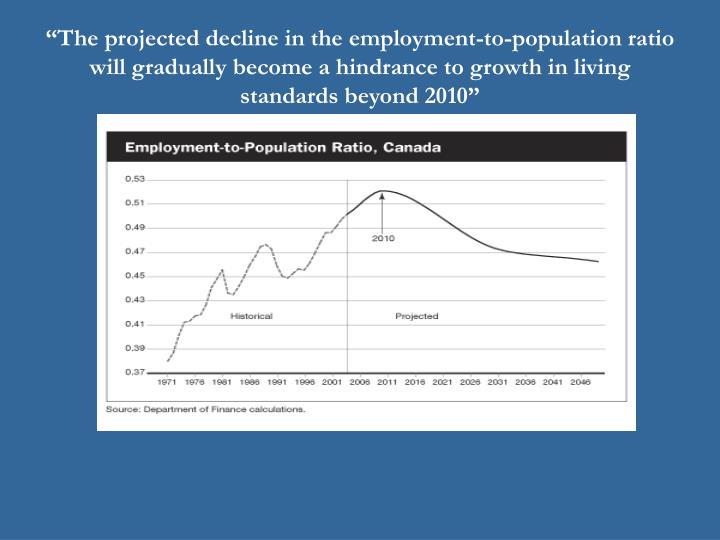 """The projected decline in the employment-to-population ratio will gradually become a hindrance to growth in living standards beyond 2010"""