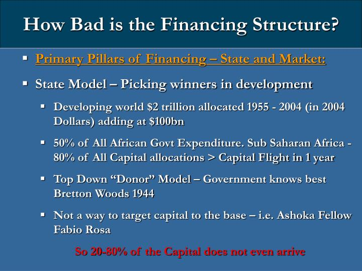 How Bad is the Financing Structure?