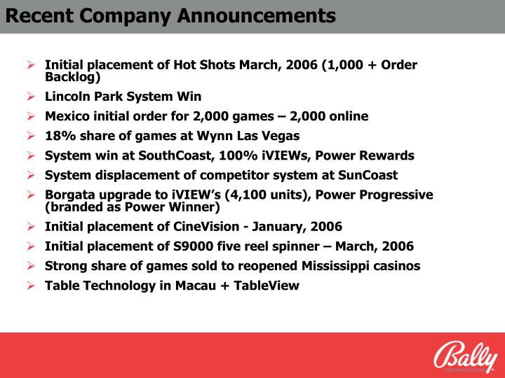 Recent Company Announcements