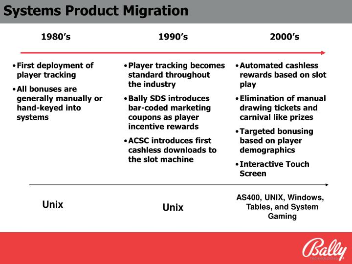 Systems Product Migration