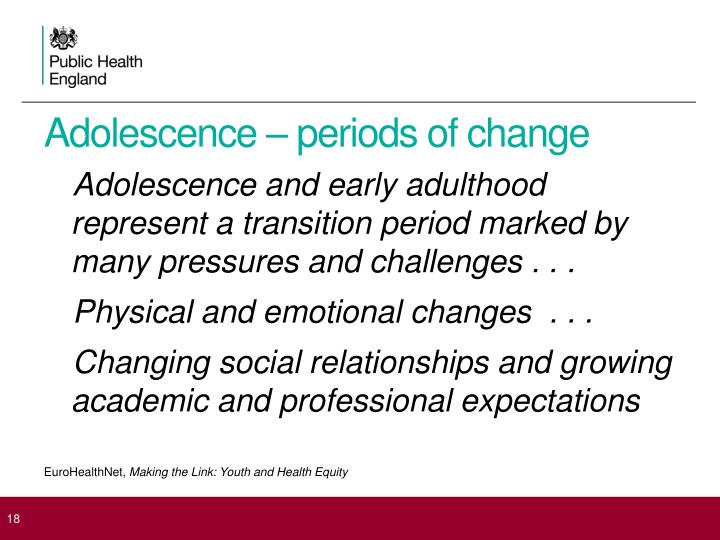 Adolescence – periods of change
