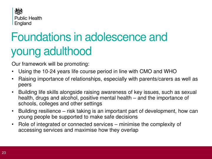 Foundations in adolescence and young adulthood