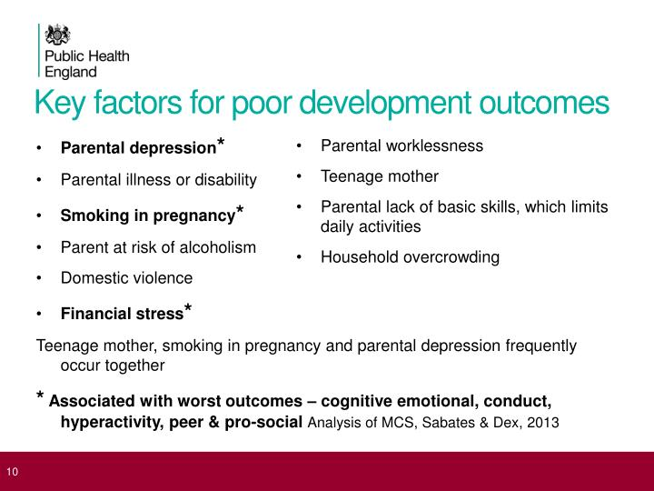 Key factors for poor development outcomes