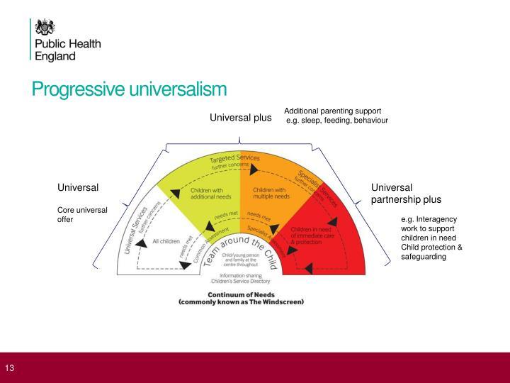 Progressive universalism