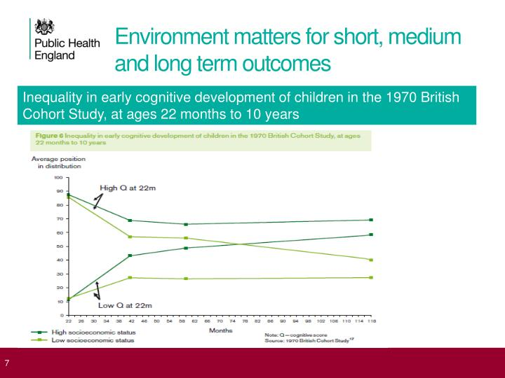 Environment matters for short, medium and long term outcomes