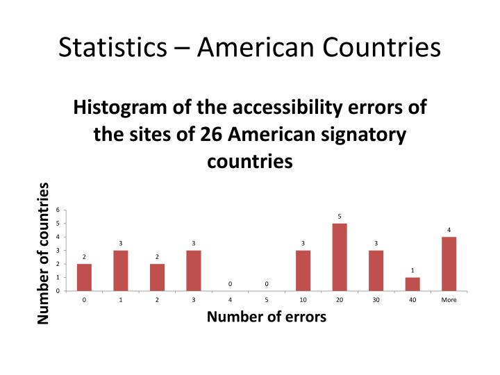 Statistics – American Countries