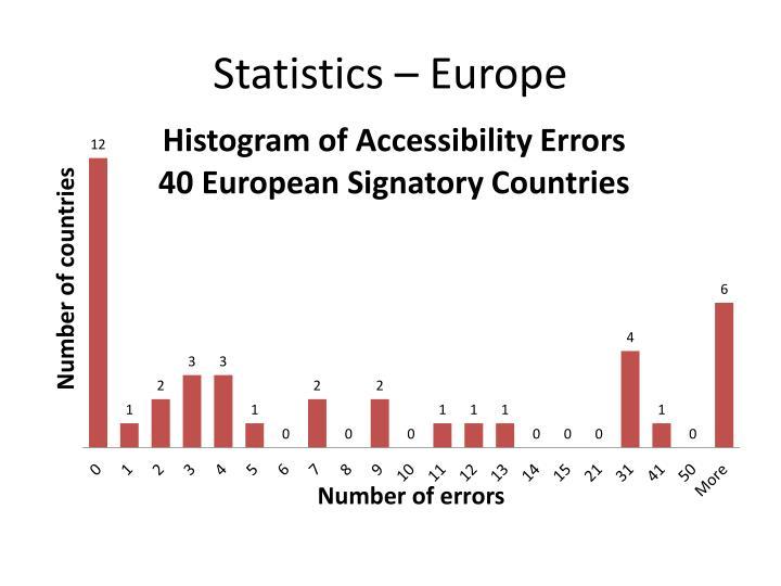 Statistics – Europe
