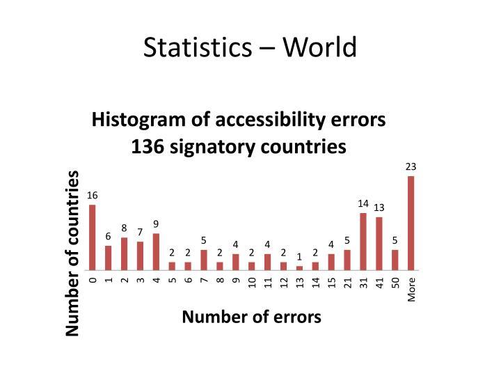 Statistics – World