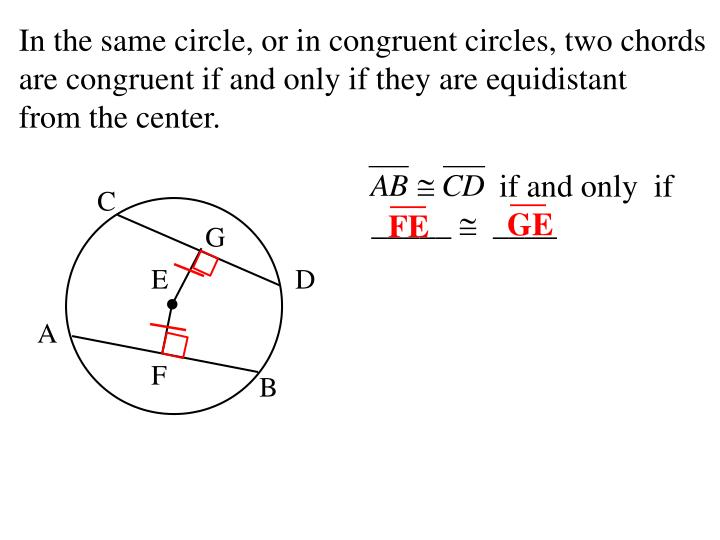 In the same circle, or in congruent circles, two chords
