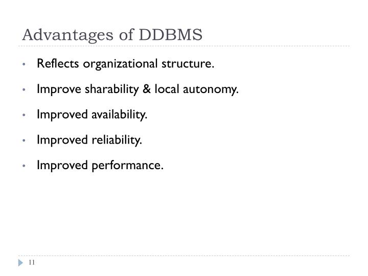 Advantages of DDBMS