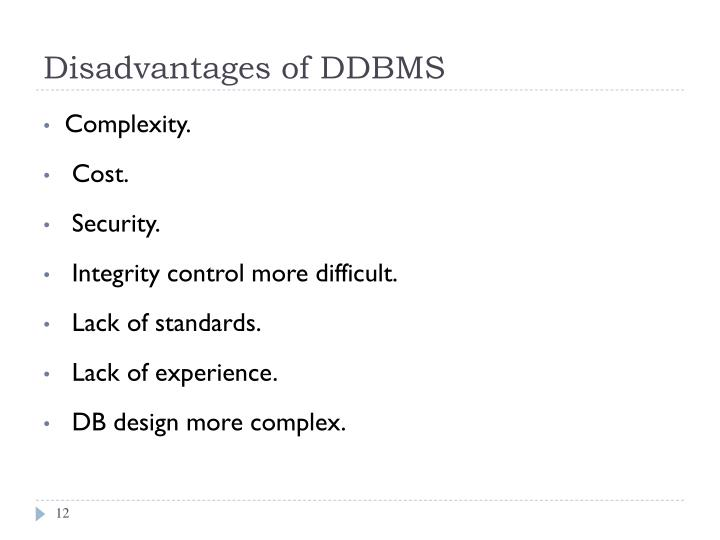 Disadvantages of DDBMS