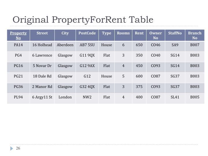 Original PropertyForRent Table