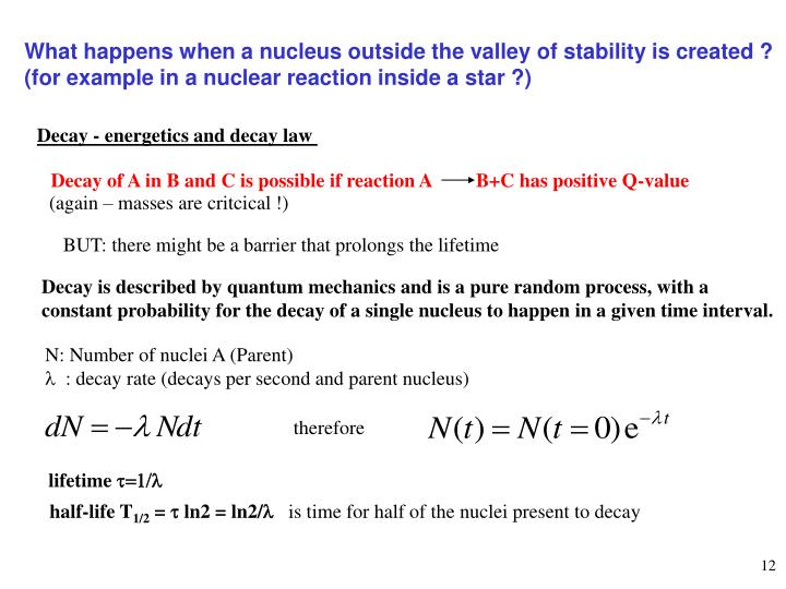 What happens when a nucleus outside the valley of stability is created ?