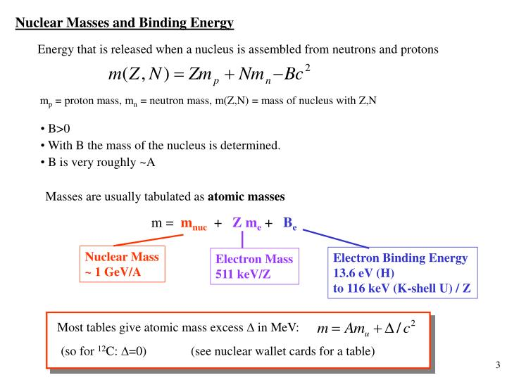 Nuclear Masses and Binding Energy