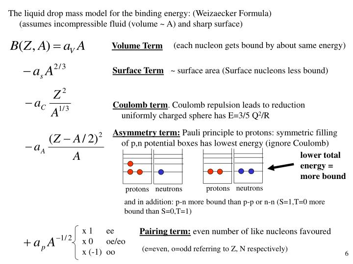 The liquid drop mass model for the binding energy: (Weizaecker Formula)