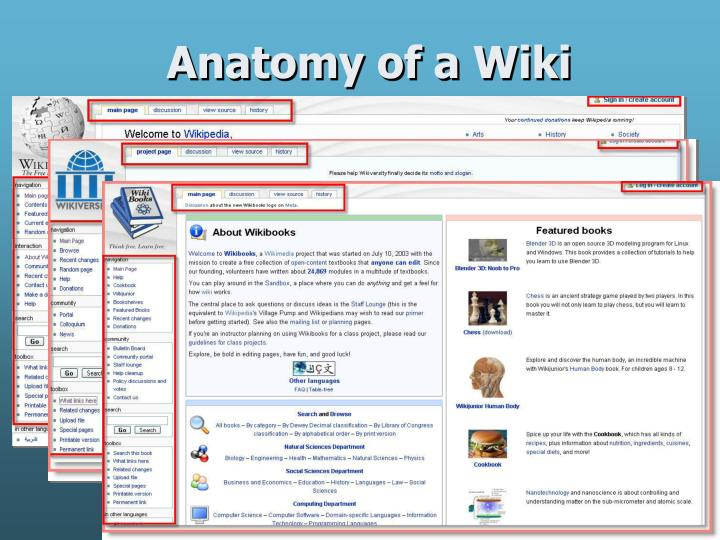 Anatomy of a Wiki