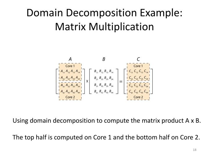 Domain Decomposition Example: Matrix Multiplication