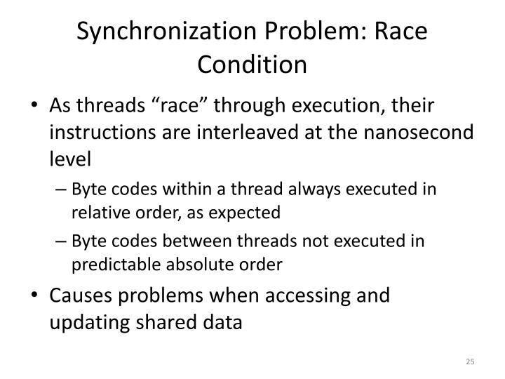 Synchronization Problem: Race Condition
