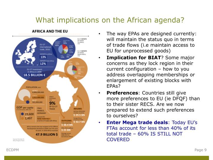 What implications on the African agenda?
