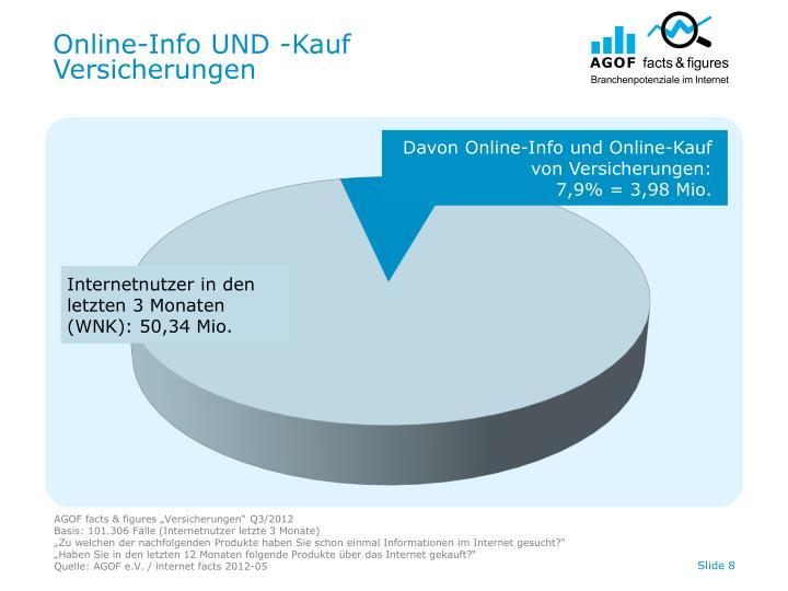 Online-Info UND -Kauf
