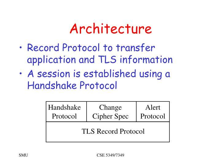 Handshake Protocol