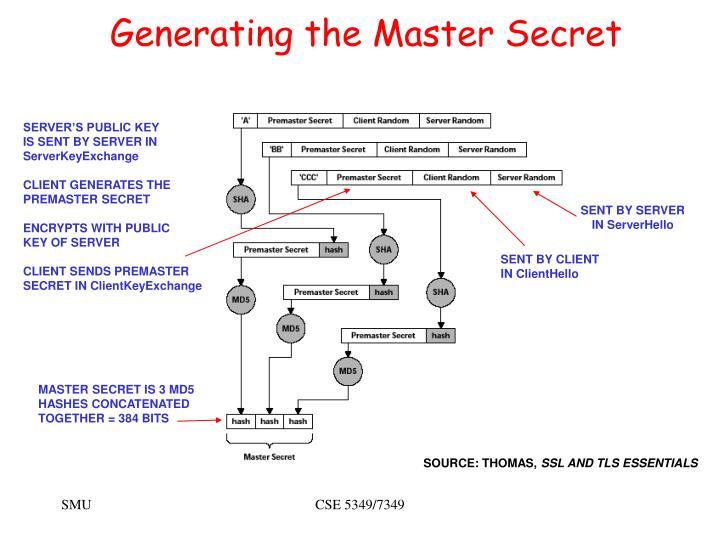 Generating the Master Secret