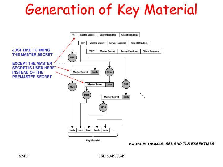 Generation of Key Material