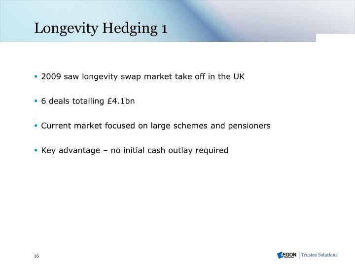 Longevity Hedging 1