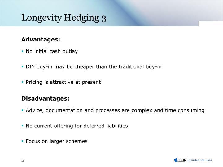 Longevity Hedging 3