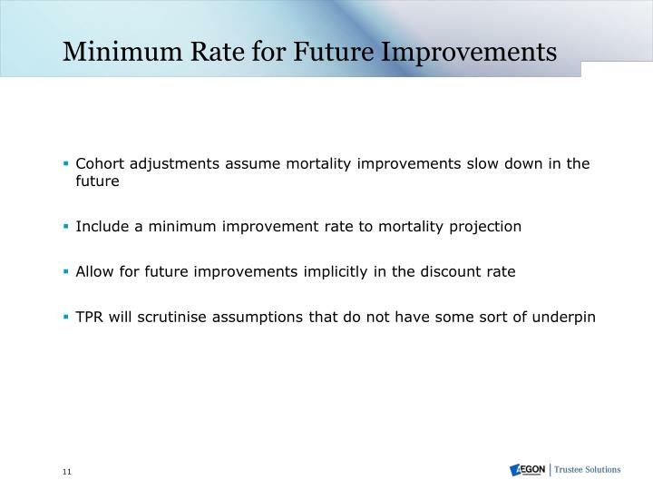 Minimum Rate for Future Improvements