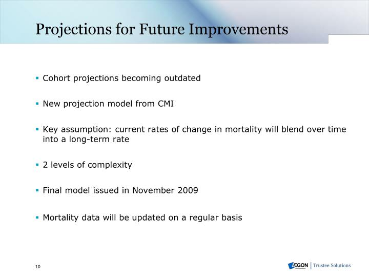 Projections for Future Improvements