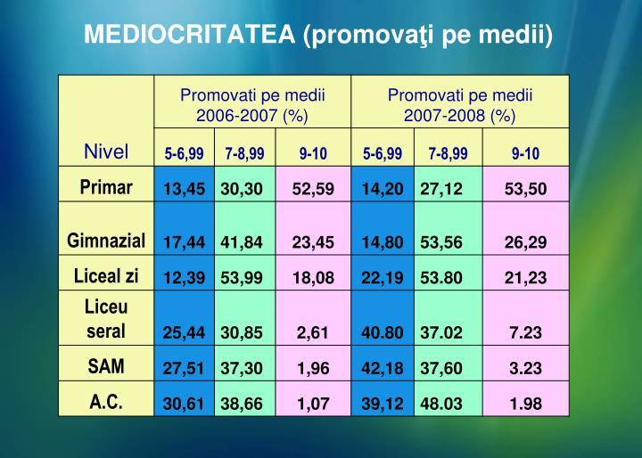 MEDIOCRITATEA (p