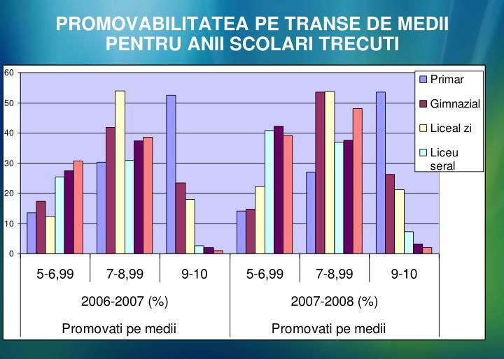 PROMOVABILITATEA PE TRANSE DE MEDII